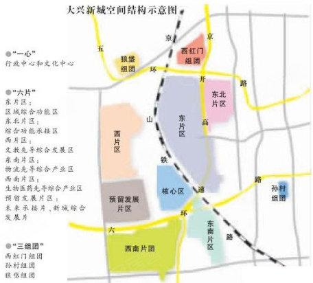 图为大兴新城规划图